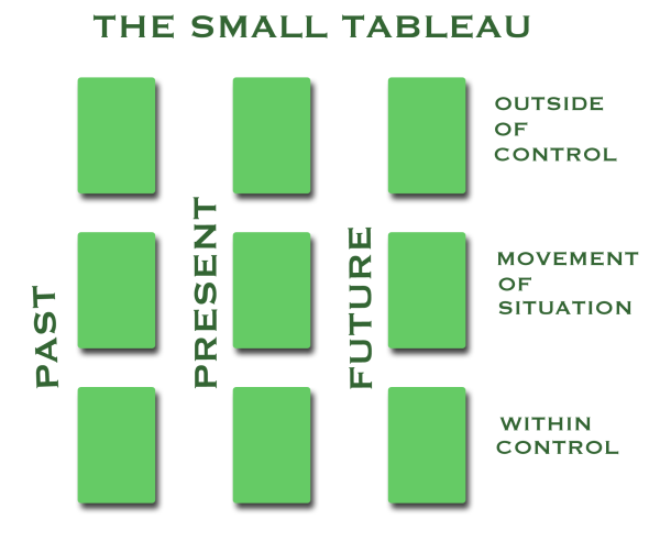 Spread: The Small Tableau, by Tarot ProfessionalsImage created by: Rootweaver